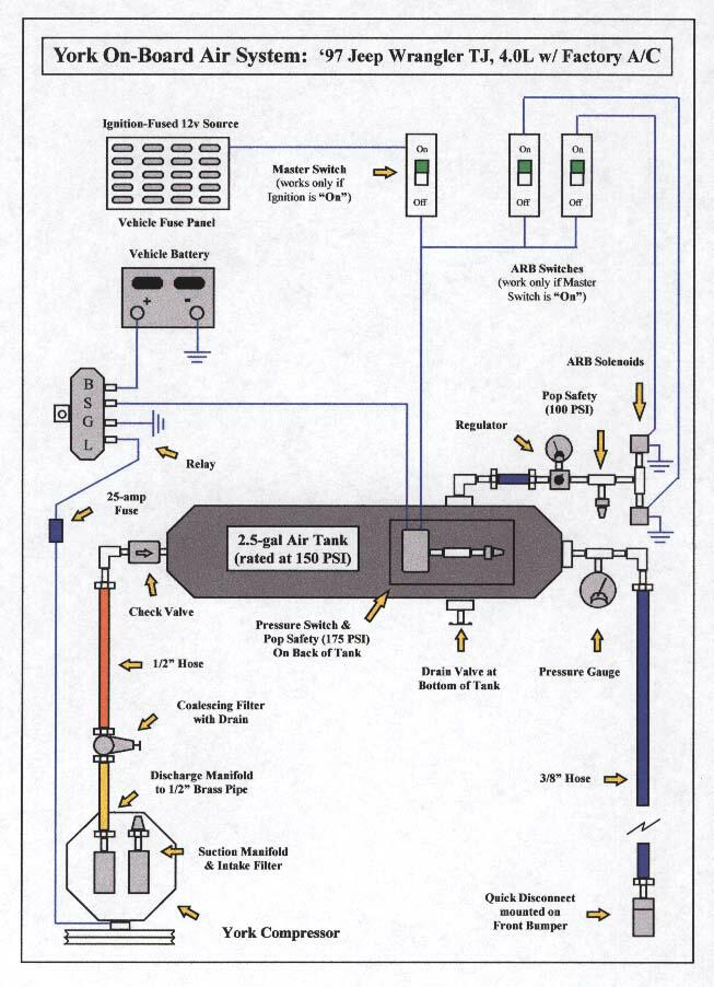 arb air compressor wiring diagram arb image wiring york schematic on arb air compressor wiring diagram